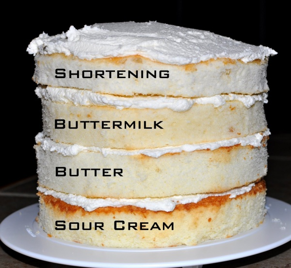How to make a classic white cake from scratch - TheSingleMomClub.com